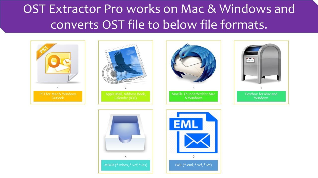 recover data from OST file
