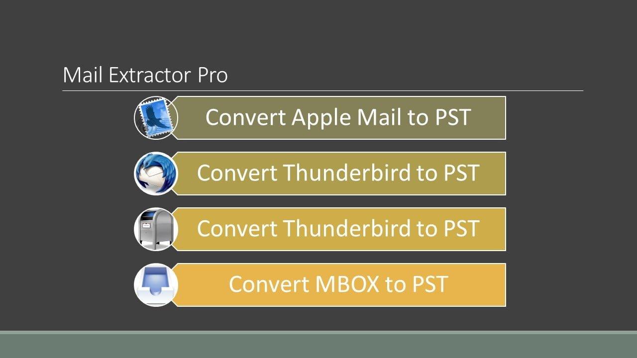 thunderbird to outlook converter