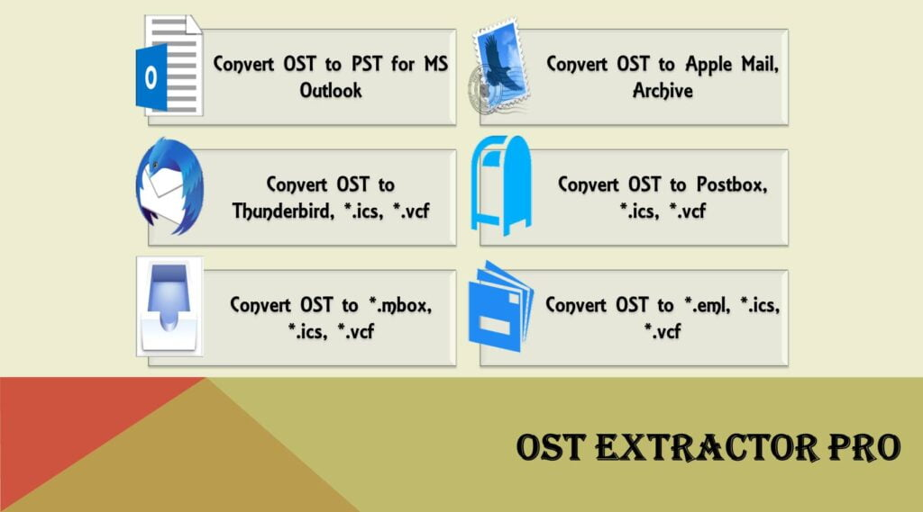cannot open ost in outlook